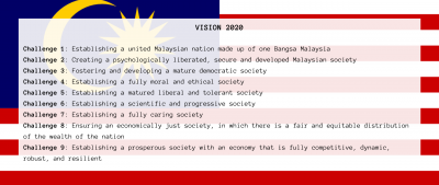 Revisiting Vision 2020: Lessons & Resources